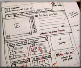 Freelance Wireframes